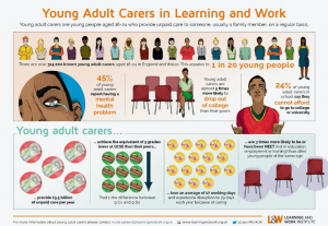 An infographic showing key facts about young adult carers in learning and work