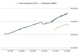 June Labour Market Stats_Fig2