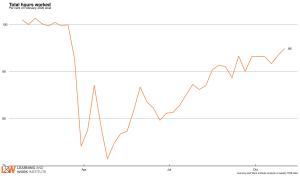 hours_index_shortweekly