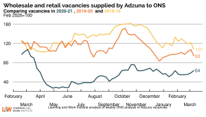 Adzuna_retail